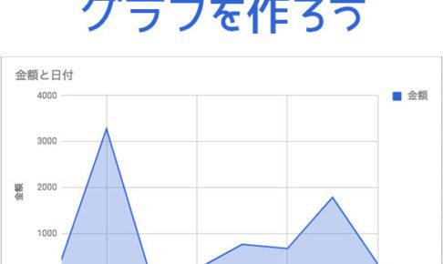 瞬時に内容が伝わるグラフを作ろう