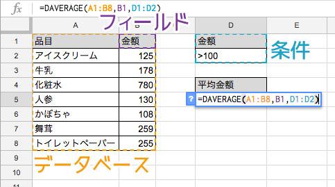 =DAVERAGE(データベース,フィールド,条件)