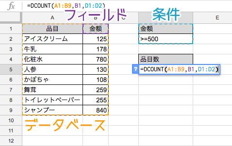 =DCOUNT(データベース,フィールド,条件)