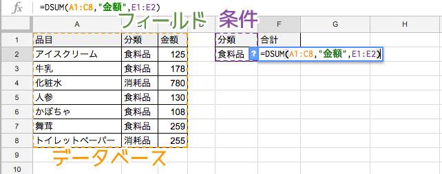 =DSUM(データベース,フィールド,条件)