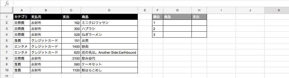 順位表と支出表