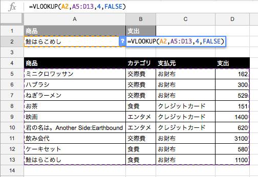 =VLOOKUP(検索する値,検索範囲,列番号,検索の型)